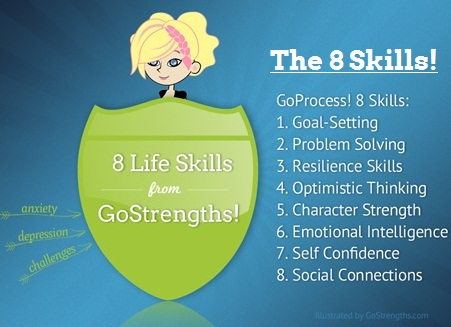 The 8 Skills