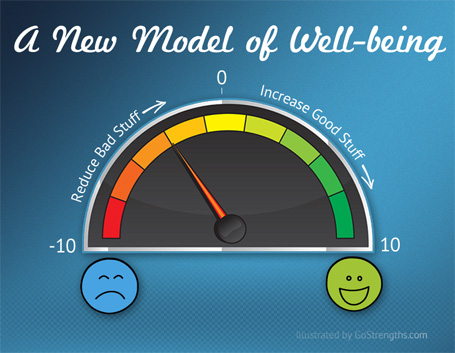 A New Model of Well-Being