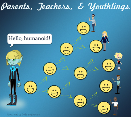 Parents, Teachers, Youthlings