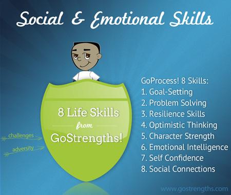 Social & Emotional Skills