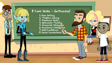 8 Core Skills